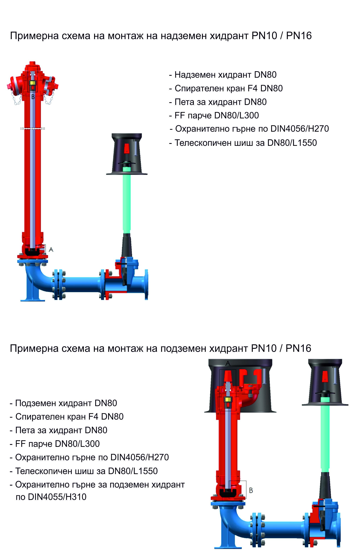 хидранти инструкция